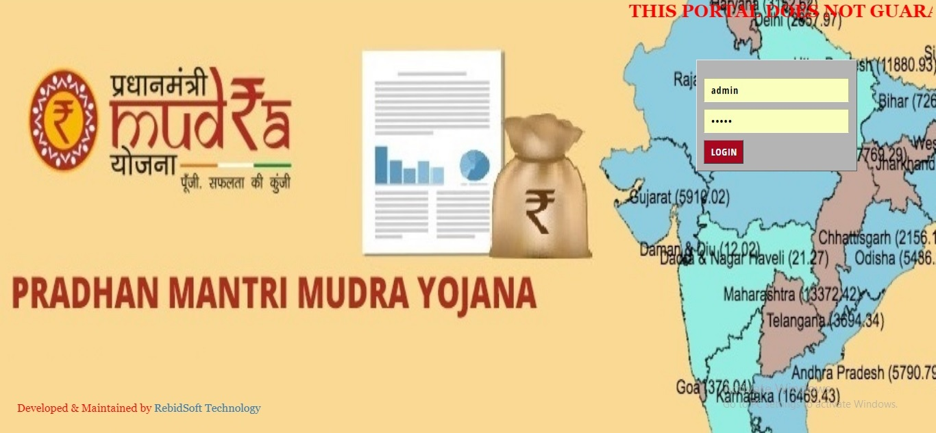 Mudra Olnine Loan Agency